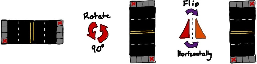 Sketch showing the process of rotating and flipping the road so that it matches our new standard that traffic should flow horizontally.